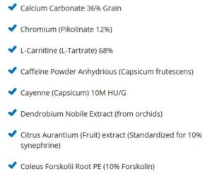 The exact ingredients in Phen375